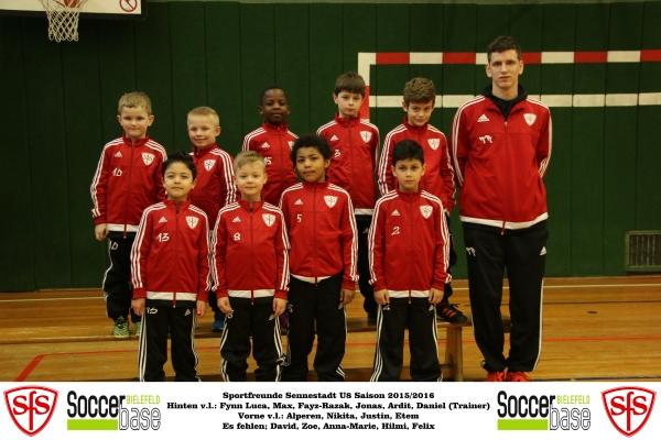 Mannschaftsfoto Soccerbase
